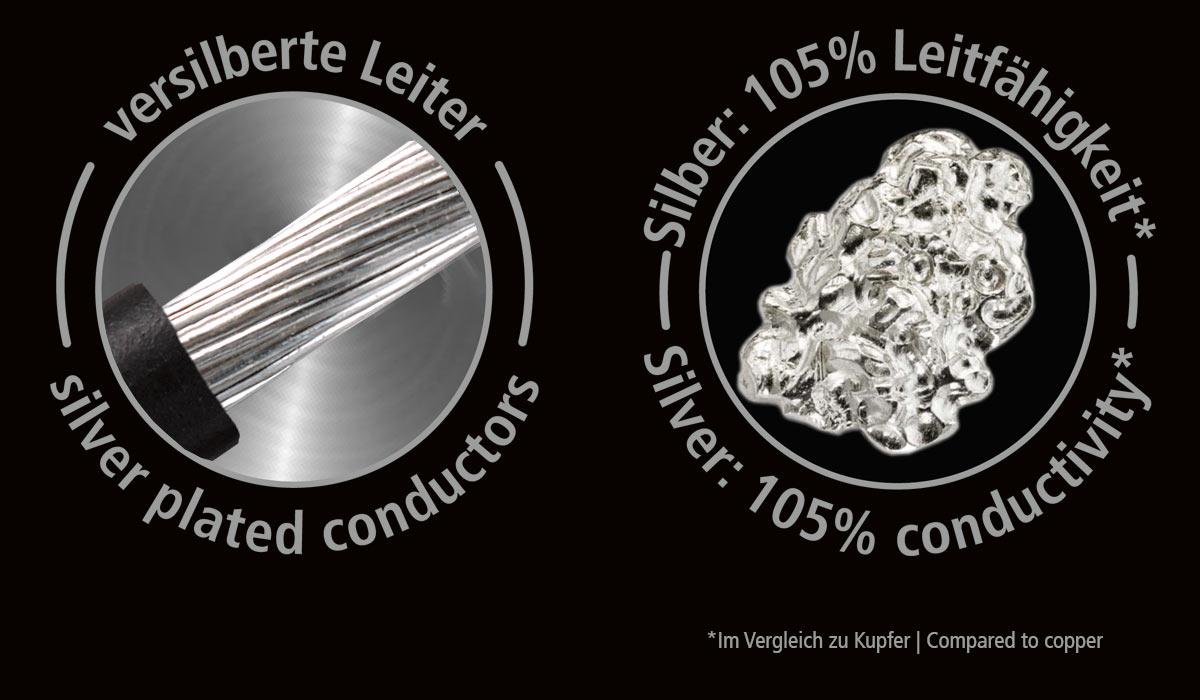 Referenz LS-1603 SILVER - Lautsprecherkabel :: in-akustik